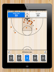Basketball Shot Chart Brings Shot Tracking to the iPad and iPhone