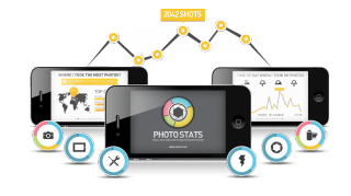 With the new update of Photo Stats app iPhone users can create infographics about all photos on their devices