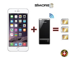 Having two or three SIM Cards active simultaneously on your iPhone 6 is no longer a dream!