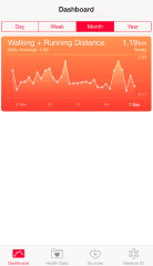 Sports Tracker announces integration with the Apple Health Kit from December 2014