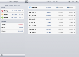 DataMan Pro for iPad - analyze your 3G data usage and location on your computer