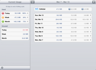 DataMan for iPad - track & geotag your 3G data usage on iPad