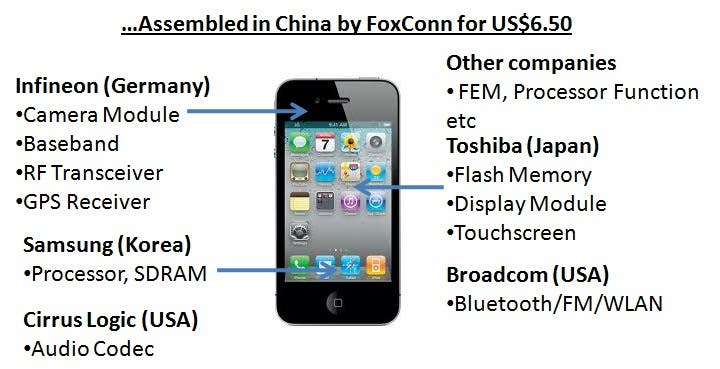 Breakdown Of IPhone Components: Assembled In China For US