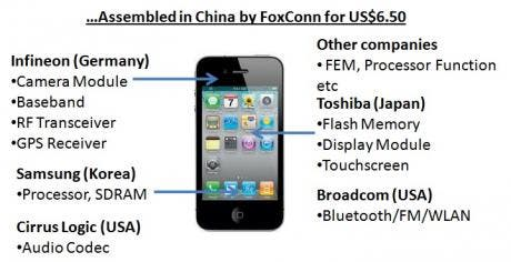 iPhone assembled in China for US$6.50