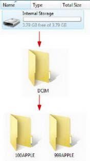 Imaging subFolders