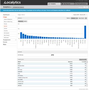 Localytics Mobile Analytics Package