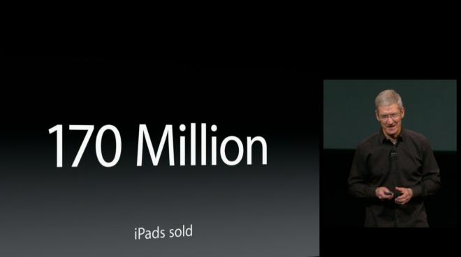 170 million iPads