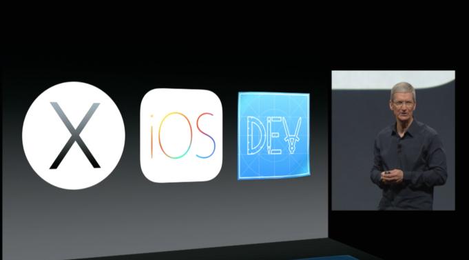 iOS and Mac OS