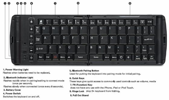 Verbatim Wireless Keyboard