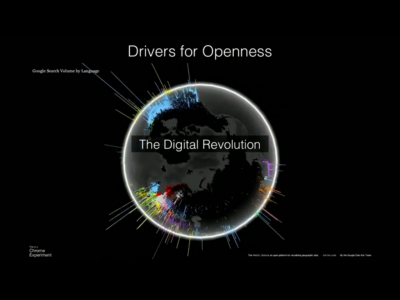 Driver for Openness