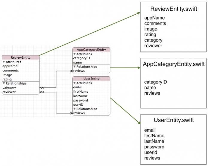 Fig 2 - Generate entity classes