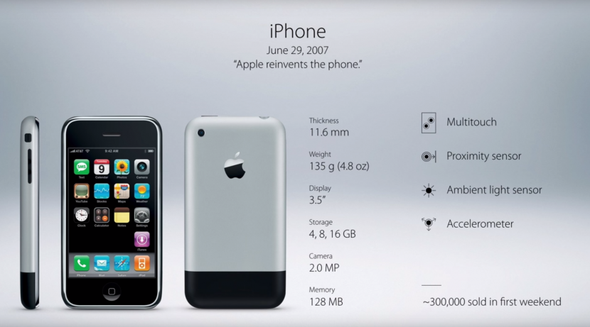 The Evolution of the iPhone: Every Model from 2007-2016 ...