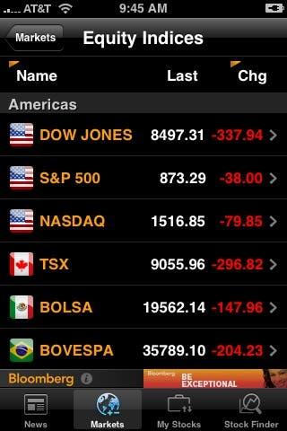Bloomberg Indicies