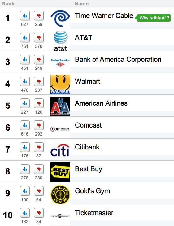 Worst Customer Service Top Ten List