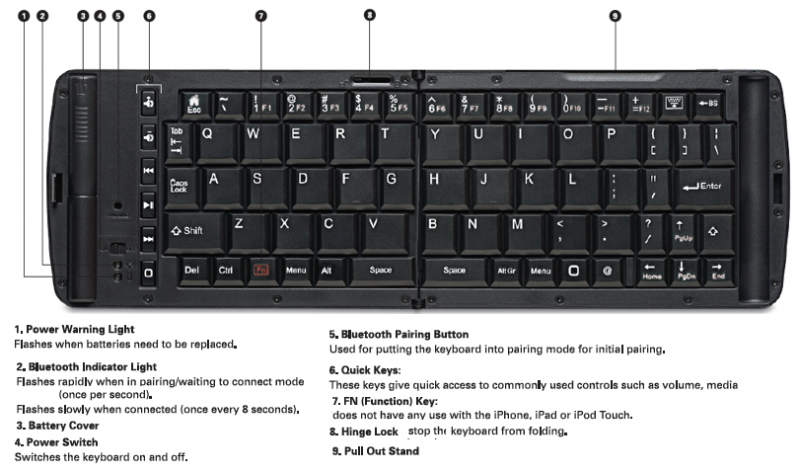 Summer Travel Series: Verbatim Wireless Keyboard