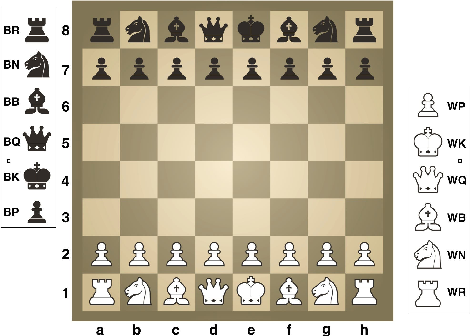 A chessboard with algebraic notation