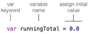 Declare variable, no type