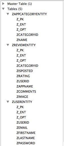 Database columns
