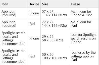 iOS 6.1 icons
