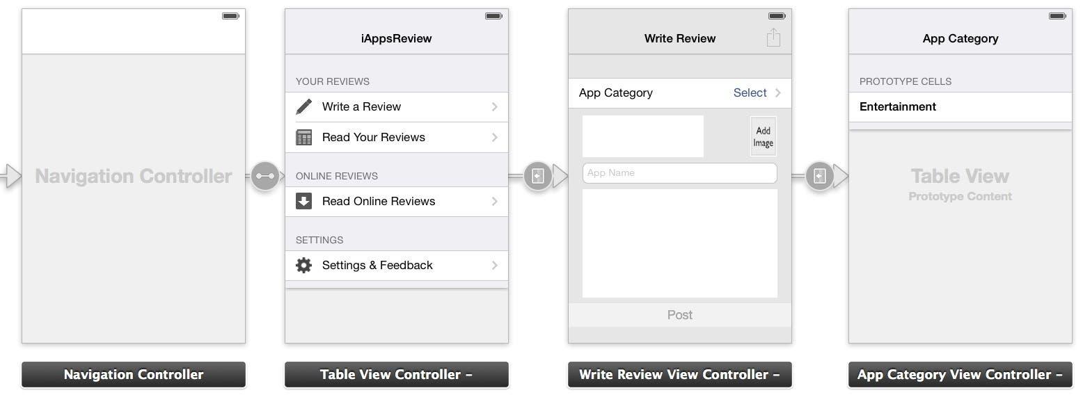 Unleash Your Inner App Developer Part 2: Your First Taste of