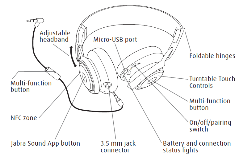 why jabra s revo are my pick for best on ear bluetooth headphone rh iphonelife com beats studio 3 wireless user guide beats studio 3 wireless user guide